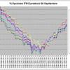 Actualización del estudio de vencimientos a 30/08/2013