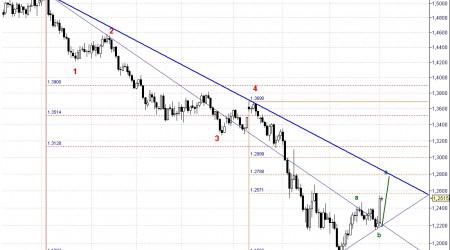 Euro_dólar 100702_01