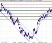 Eurostoxx análisis cierre 10_07_15