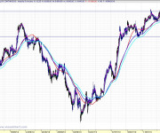 Ibex análisis cierre 10_07_15