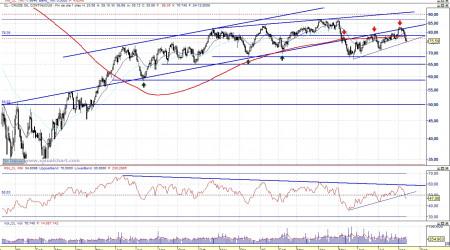 Análisis Crude Oil 100813