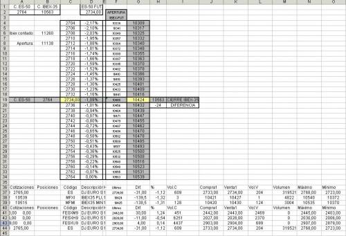 Cálculo apertura Ibex