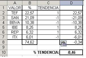 tendencia_Ibex 6