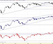 Ibex 35_Complementario_Small diario 101112