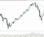 Ibex Futuro mensual 101204