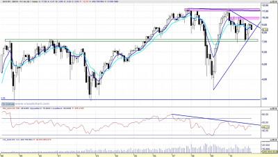 Análisis de Santander mensual 110306
