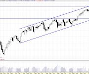 Análisis técnico del Dax semanal_2 110415