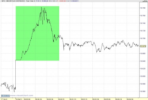 Ibex disparate 110401