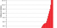 Debt-Chart-2012