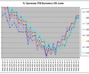 Eurostoxx Vencimiento junio 2013_05_31
