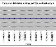Eurostoxx strike mínimo septiembre 130607