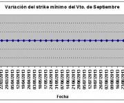 Eurostoxx strike mínimo septiembre 130913