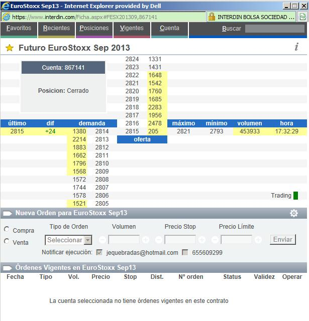 Profundidad de mercado del Eurostoxx