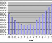 Desembolsos septiembre 130918