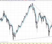 Ibex mensual 131011